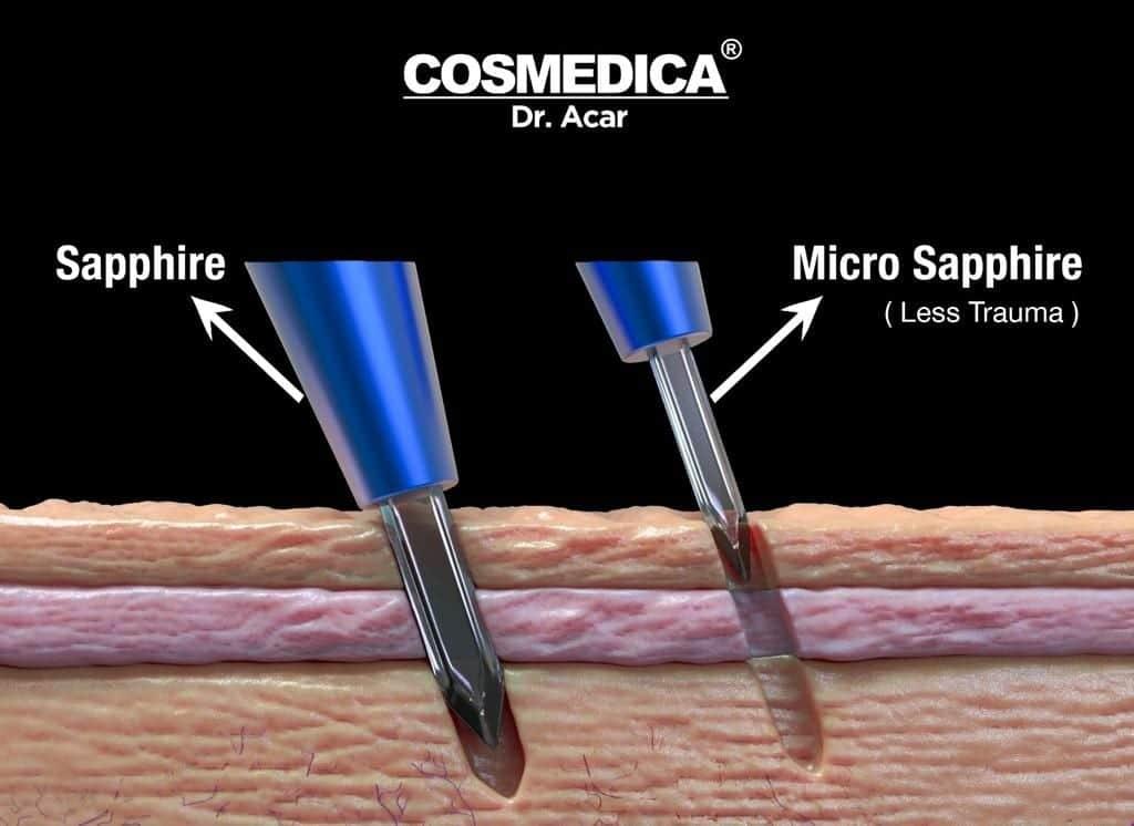 micro sapphire cost